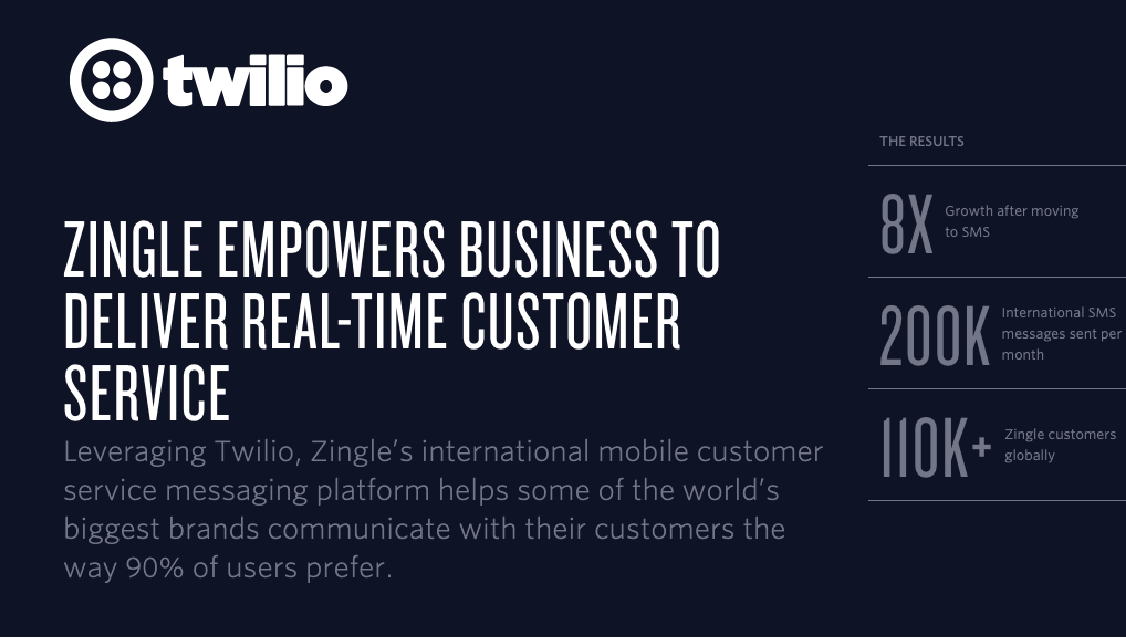 Zingle Empowers Business to Deliver Real-Time Customer Service