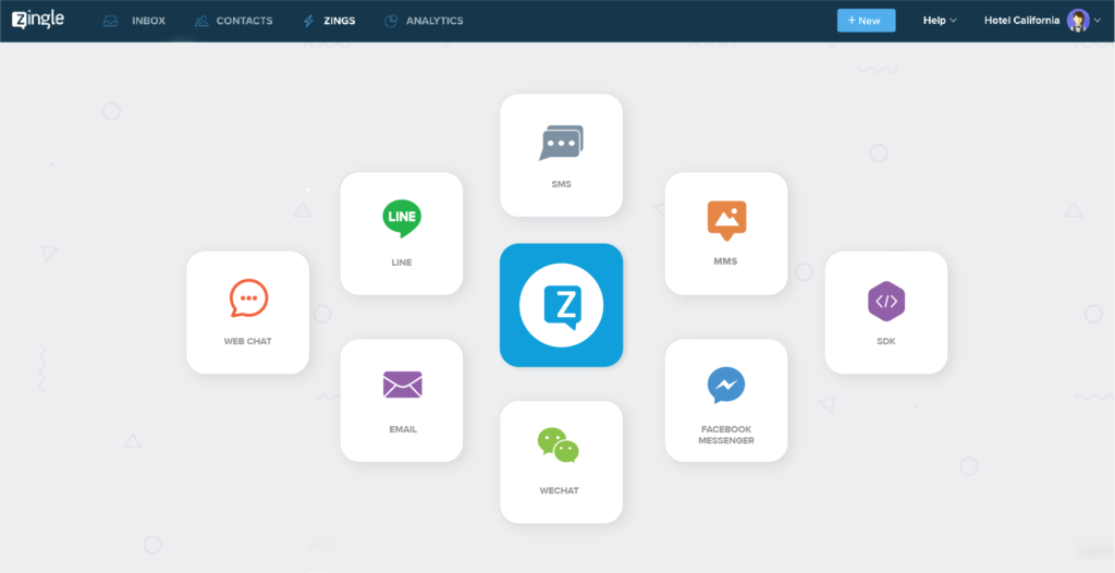 Product Automate Messaging Channels
